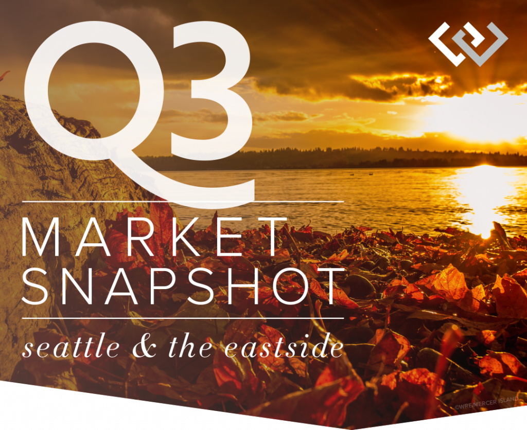 Q3 Market Snapshot for Seattle and the Eastside
